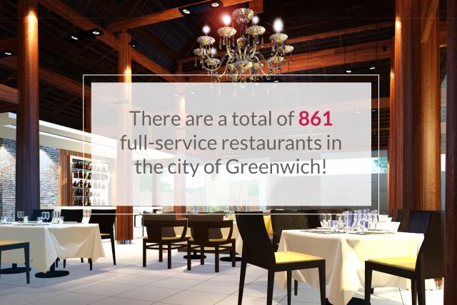 2-restaurants