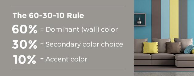 60% - 30% - 10% color rule