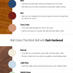 Best hardwood and wall color combinations