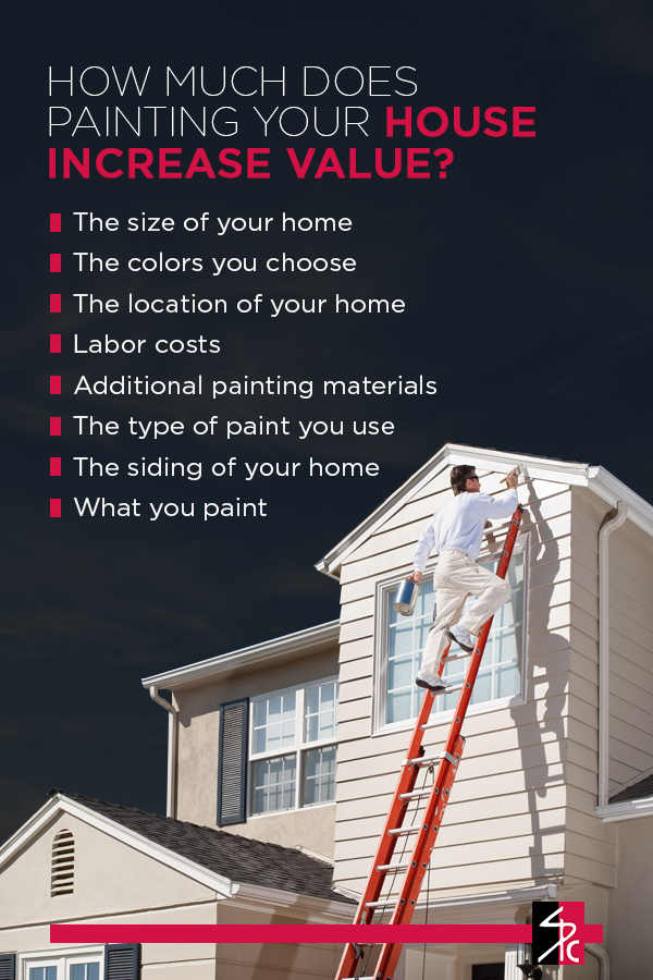 How much does repainting your house increase the value